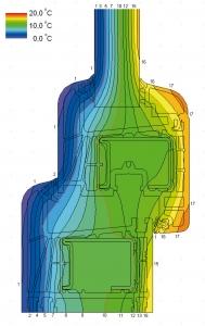 termografia perfil