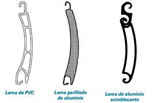 Tipos lamas cajón persiana