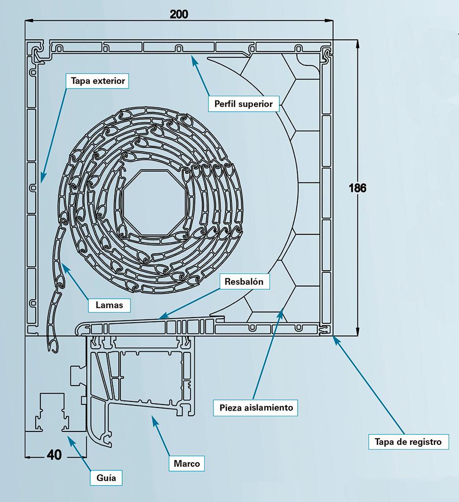 Onventanas incorpora caj n de persiana rolaplus for Partes de una persiana