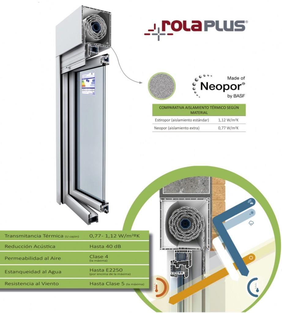 prestaciones rolaplus neopor