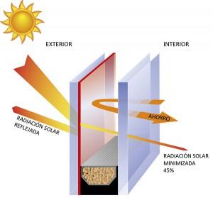 protección solar vidrio