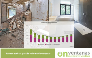 buenos datos para la reforma de ventanas