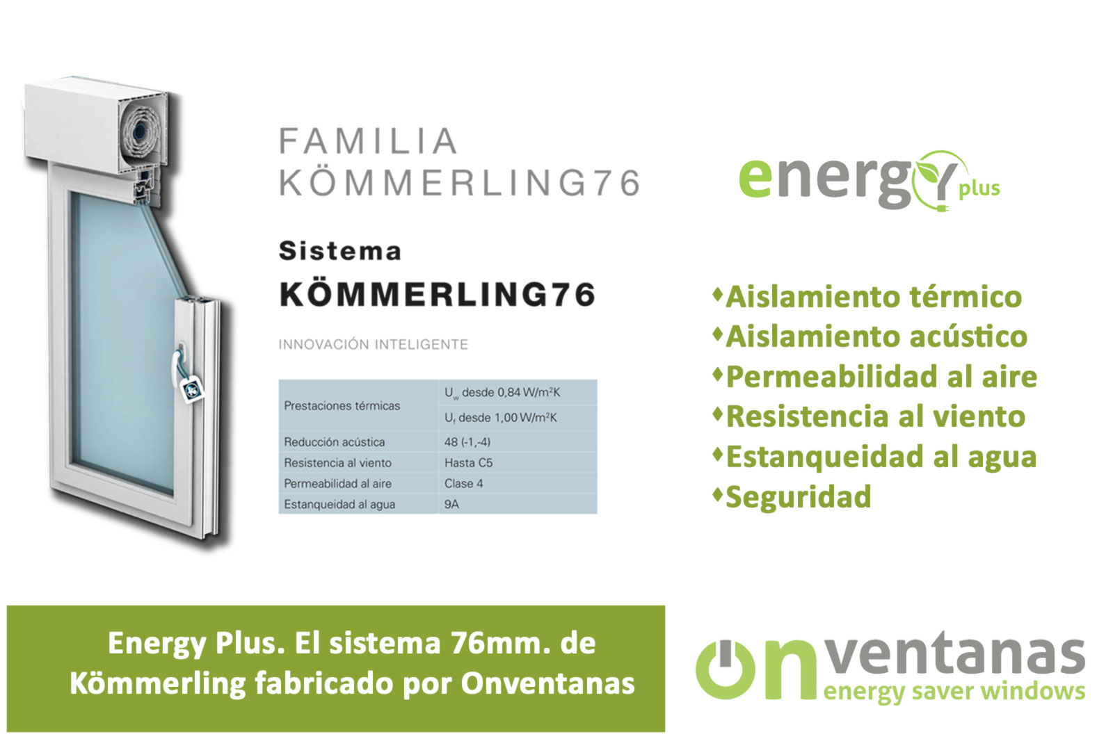 Ventana 76mm Energy Plus