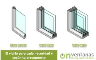 tipos vidrio cámaras