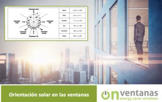 Orientación solar ventanas