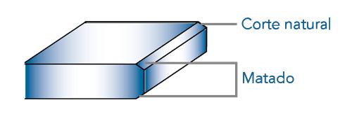 canteado vidrio