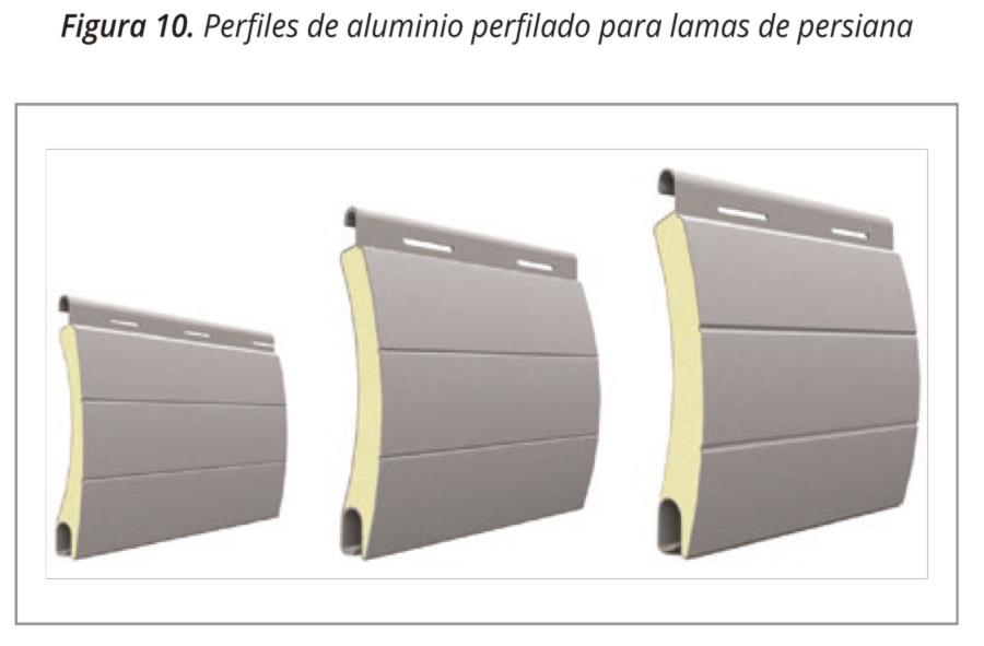 Figura 10 perfiles aluminio perfilado