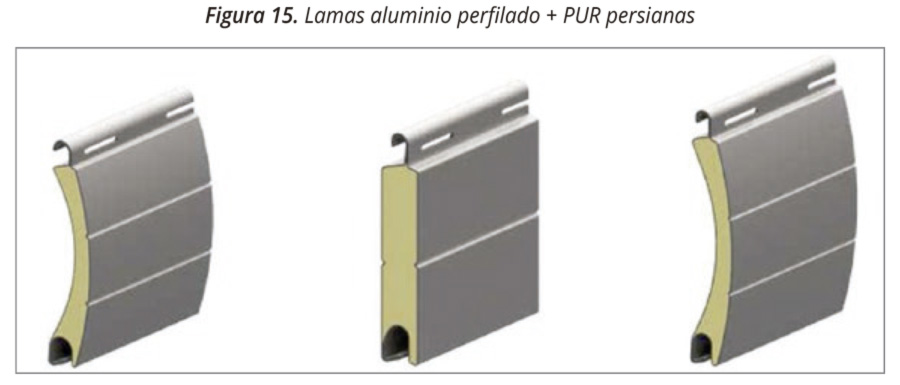 Figura 15 lamas aluminio perfilado