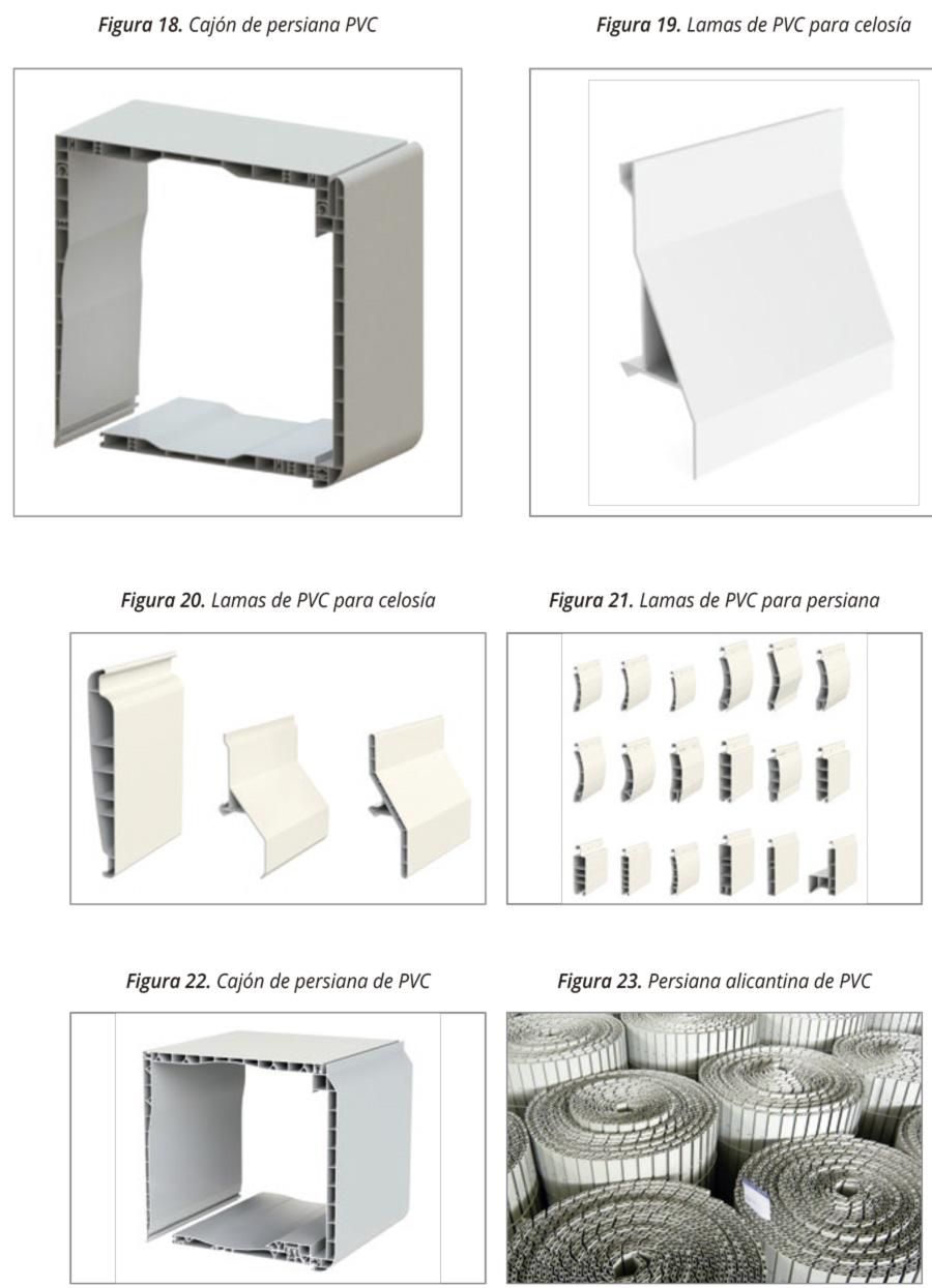 Figura 18 cajón persiana pvc