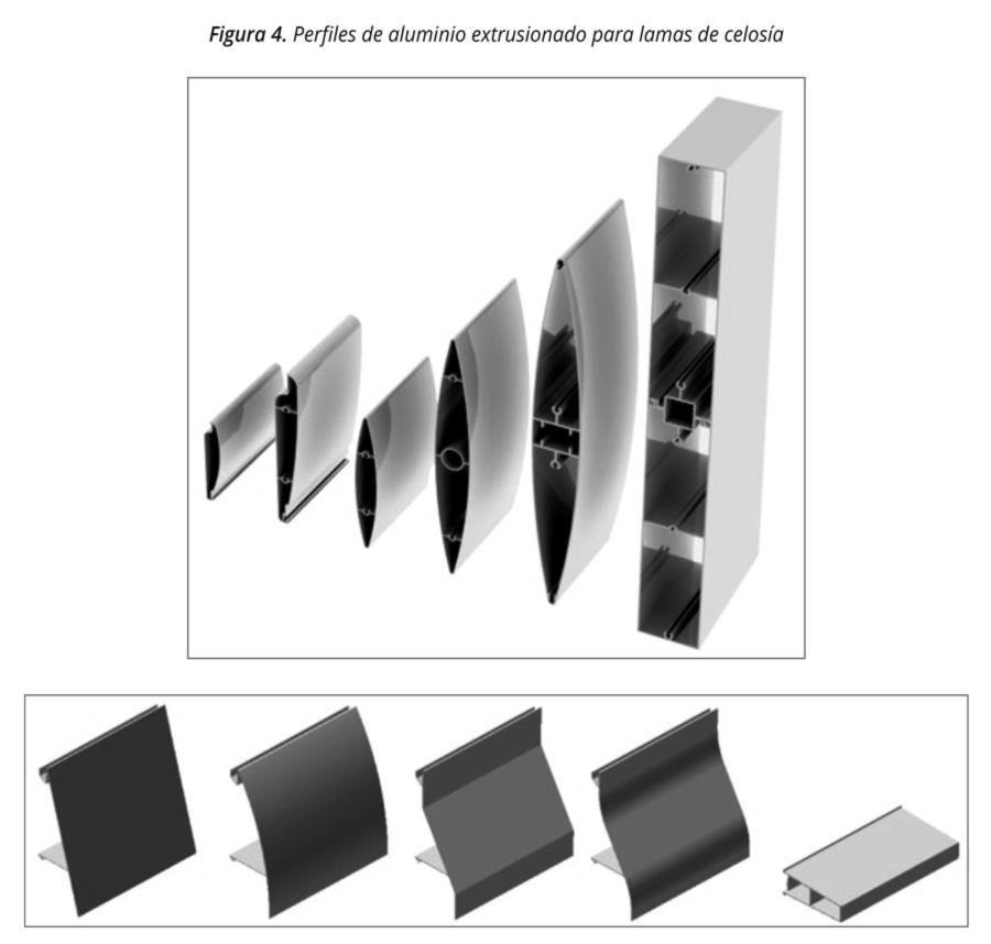 Figura 4. Perfiles de aluminio extrusionado